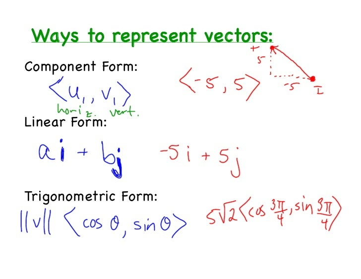 Vector examples  Vectors and spaces  Linear Algebra