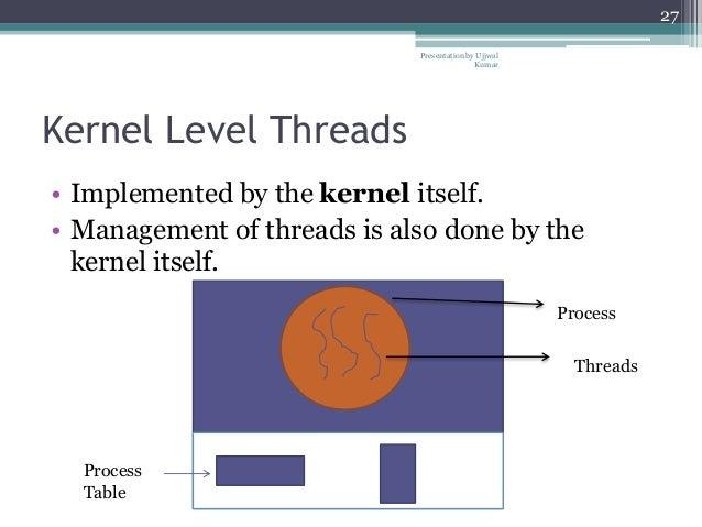 Hybrid Level Threads Kernel Level Threads