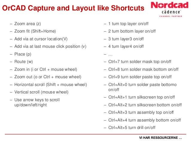 V Mouse Guide mouse click position  v