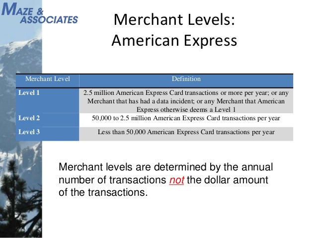 Expression Level Levels American Express
