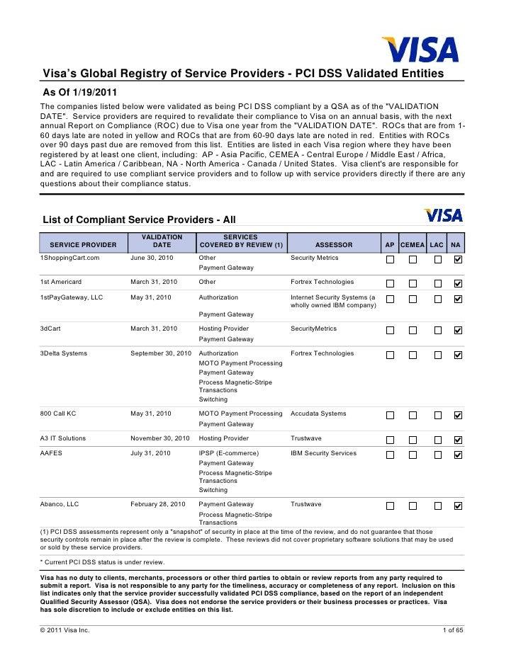 PCIService Providers