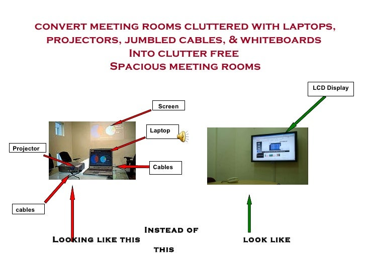 Screen Laptop Cables Projector cables LCD Display convert meeting rooms cluttered with laptops, projectors, jumbled cables...