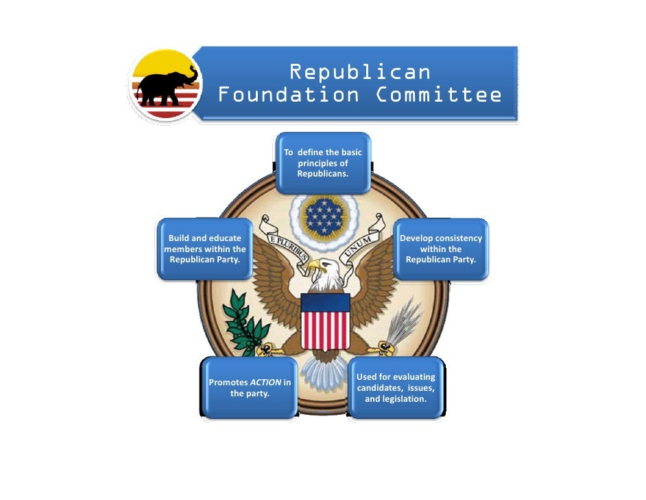 Republican            Foundation Committee                            To  define the basic                                ...