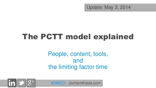 #SMSZI - JochemKoole.com The PCTT model explained People, content, tools, and the limiting factor time Update: May 3, 2014