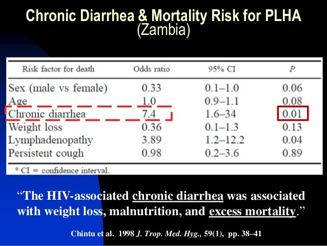 Reducing persistent diarrhea for people living with hiv by use of eff - Household water treatment a traditional approach ...