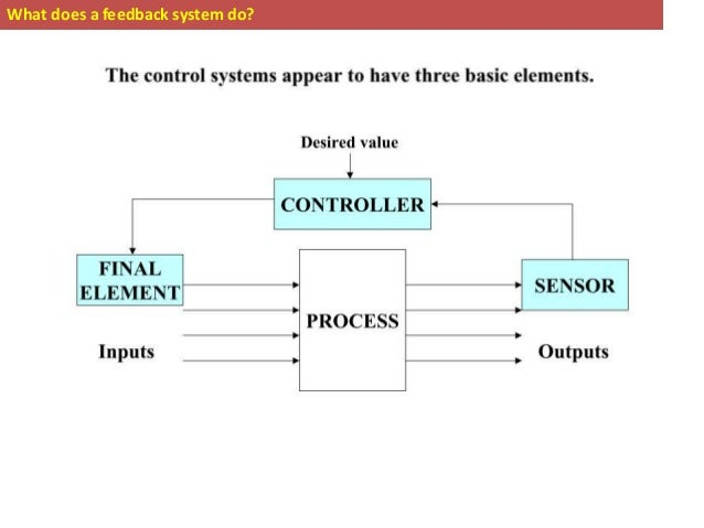 process control designing processes and control systems for dynamic performance ebook