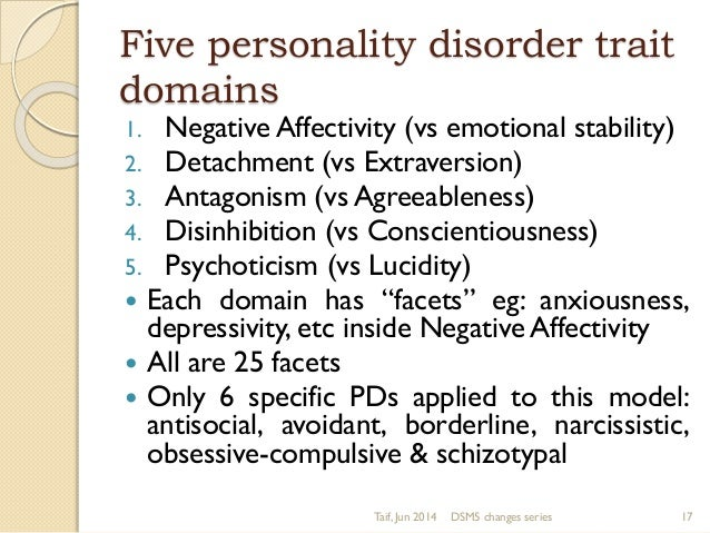 schizotypal personality disorder traits Know a loner an eccentric they might be suffering from either schizoid or schizotypal personality disorder learn to understand them better so that you can empathize with them.