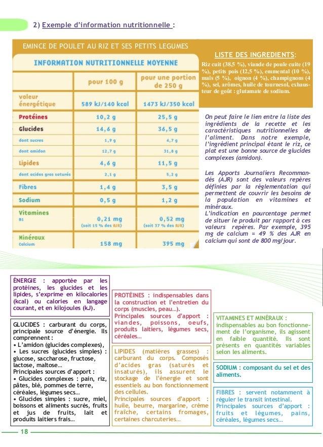 weight watchers points liste pdf