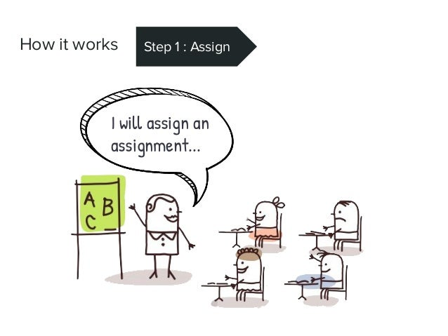 Mis assignment