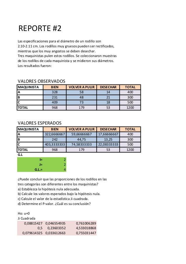 REPORTE #2 Las especificaciones para el diámetro de un rodillo son 2.10-2.11 cm. Los rodillos muy gruesos pueden ser recti...