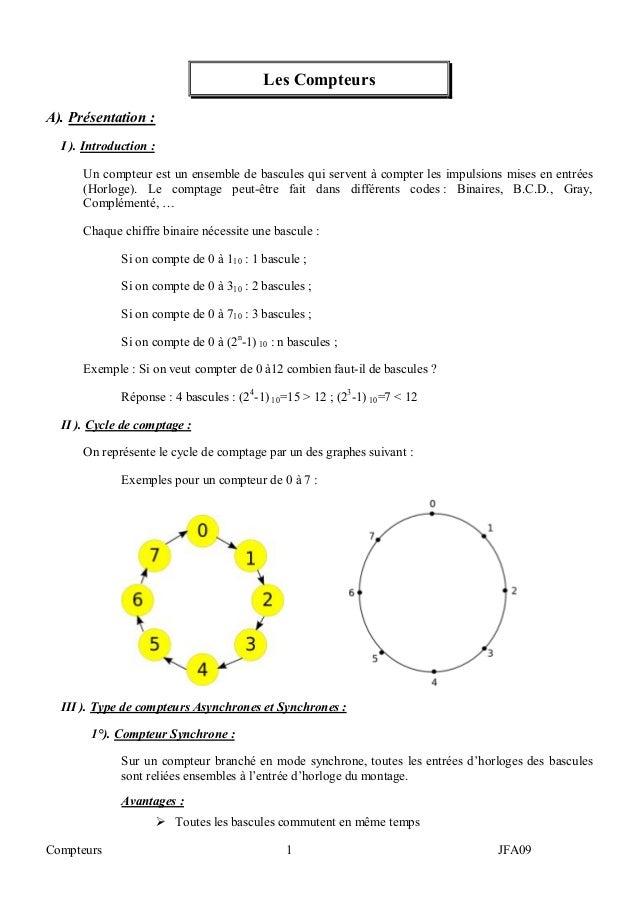 Compteurs 1 JFA09Les CompteursA). Présentation :I ). Introduction :Un compteur est un ensemble de bascules qui servent à c...