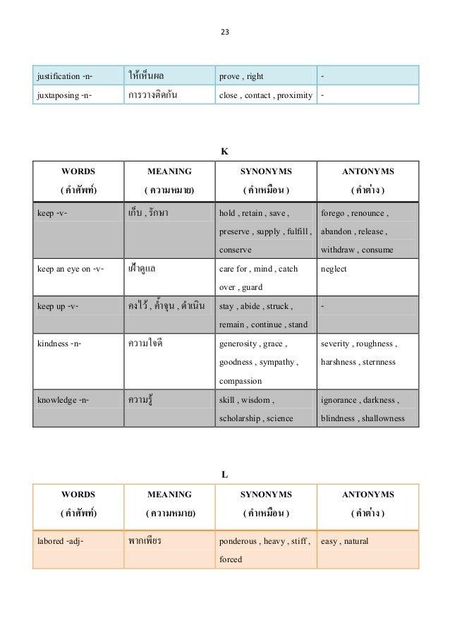 pdf essential vocabulary a z