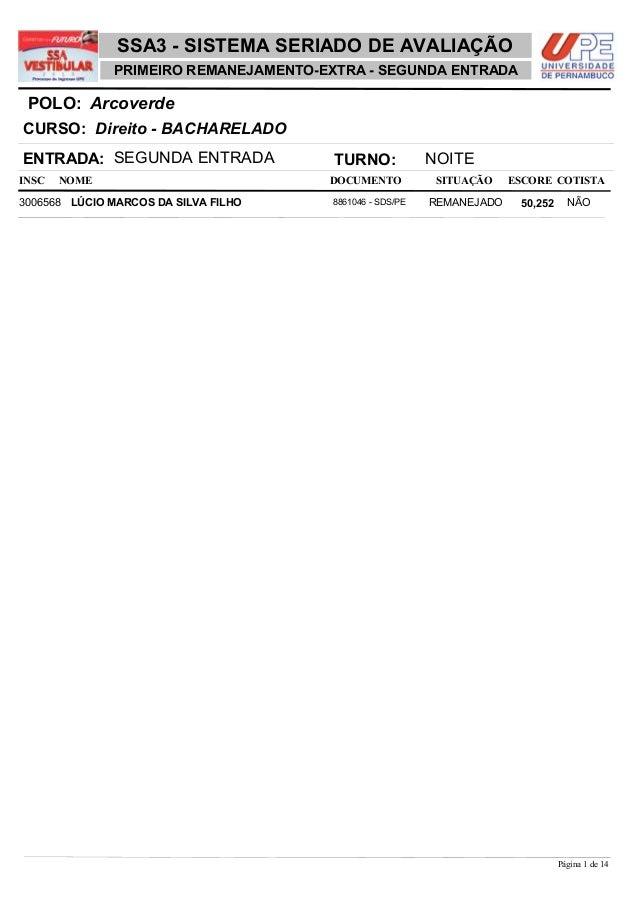 NOME DOCUMENTO Direito - BACHARELADO ArcoverdePOLO: PRIMEIRO REMANEJAMENTO-EXTRA - SEGUNDA ENTRADA INSC CURSO: SITUAÇÃO ES...