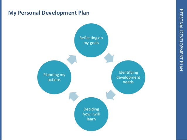 personal leadership development plan example - Kubre.euforic.co