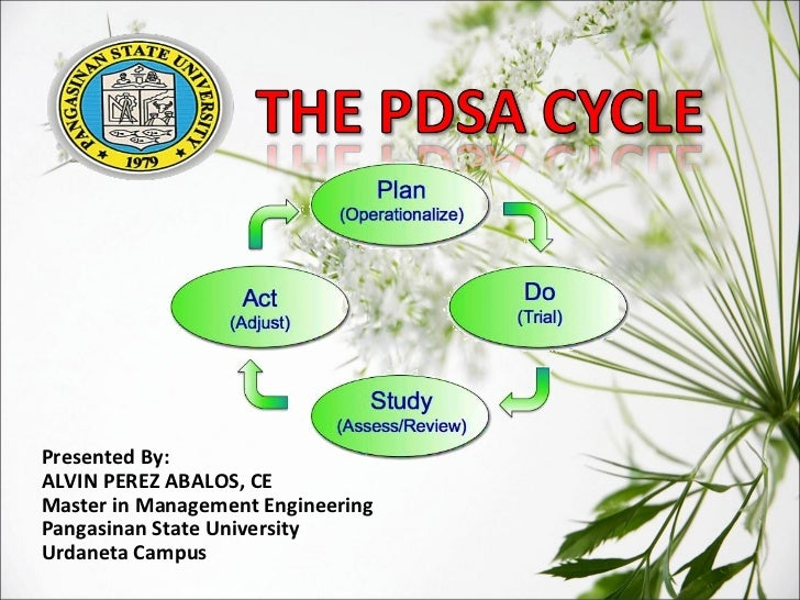 plan do study act essay The plan-do-study-act (pdsa) worksheet is a useful tool for documenting a test of change developed by the institute for healthcare improvement (cambridge, massachusetts, usa.