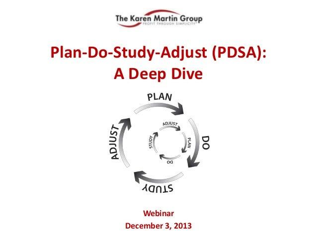 Plan-Do-Study-Adjust (PDSA): A Deep Dive Webinar December 3, 2013