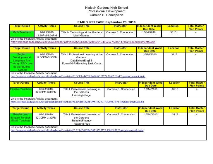 Hialeah Gardens High School                                                               Professional Development        ...
