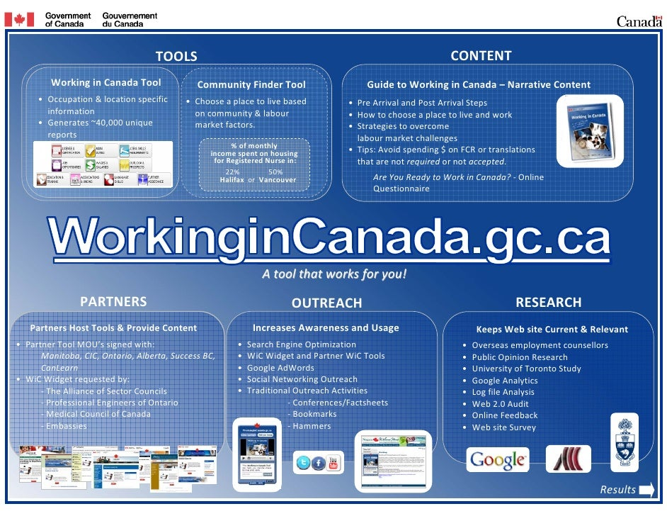 TOOLS                                                                         CONTENT         Working in Canada Tool      ...