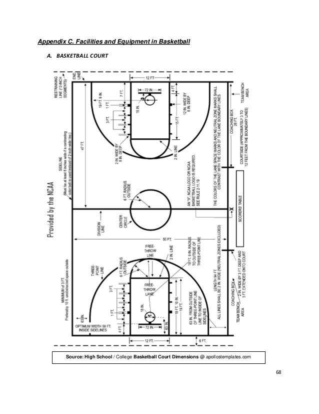 Basketball 12 Court Dimensions Court Dimensions
