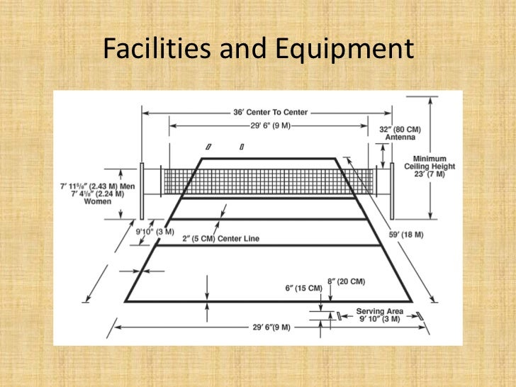 volleyball facilities and equipment Play, so the ability to instantly change ball placement on the court was also  crucial  today, our volleyball equipment is standard for leading national,  college,  the attack machines have truly become the number one volleyball  machine in.