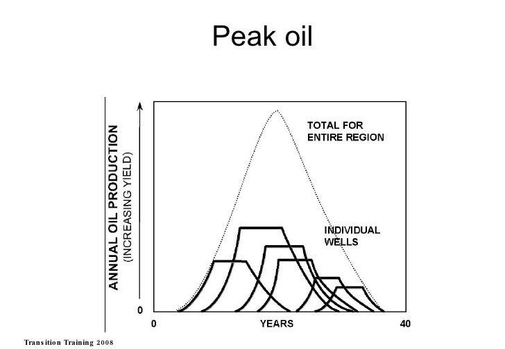 Peak oil Transition Training 2008