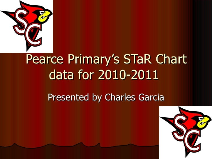 Pearce Primary's STaR Chart data for 2010-2011  Presented by Charles Garcia