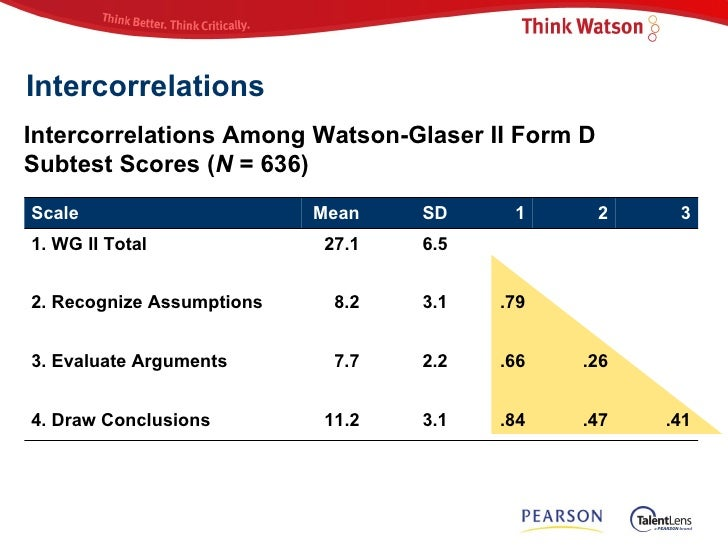 watson-glaser critical thinking survey Watson-Glaser Critical Thinking Appraisal