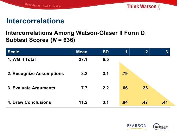 watson-glaser critical thinking survey Watson-Glaser Critical Thinking Appraisal