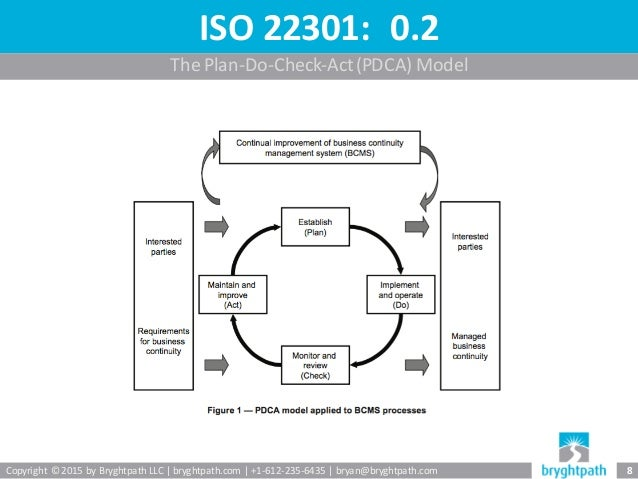 Business continuity plan iso