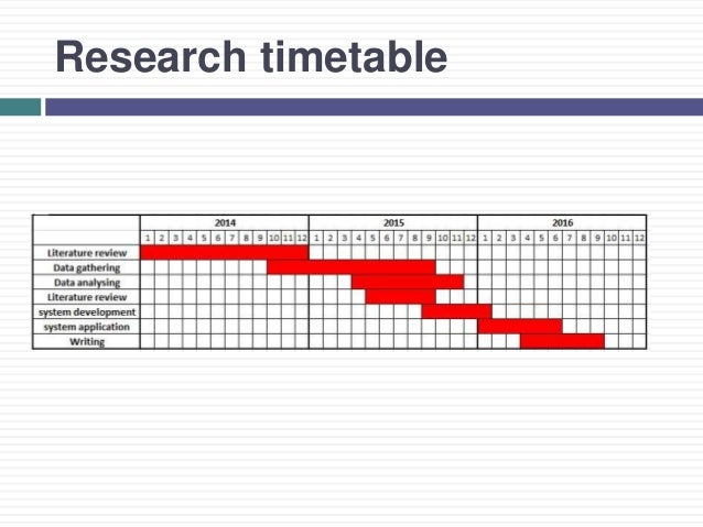 Research proposal time schedule