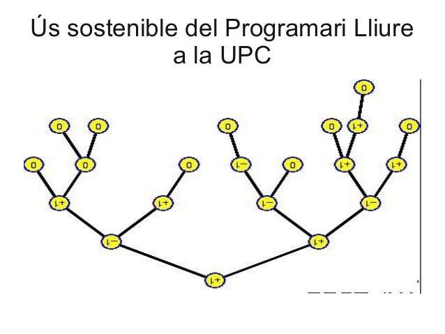 Ús sostenible del Programari Lliure             a la UPC