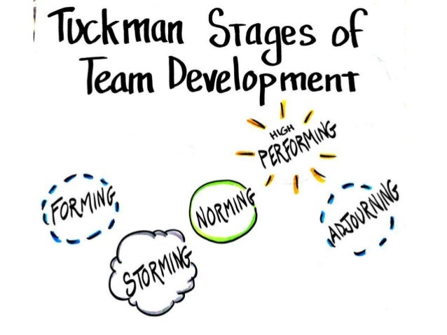 tuckmans stages At this stage, they might prefer to move on to another team where they can be involved in the earlier stages once more performing in this era of high performance, the team understands its purpose and goals, and is motivated and knowledgeable.