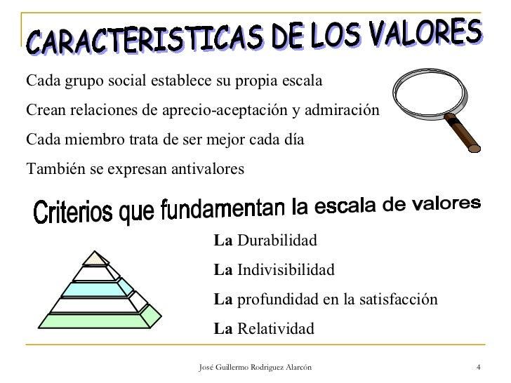 Pedagogia de los valores for Cuales son las caracteristicas de un mural