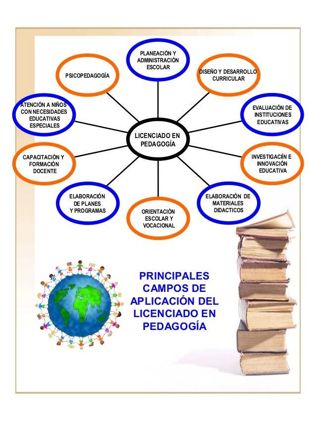 ¿Sabes qué hace un Licenciado en Pedagogía?