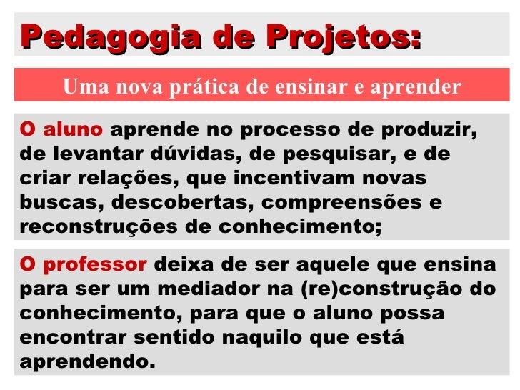 Pedagogia de projetos I Pedagogia-de-projetos-fundamentos-e-implicaes-2-728