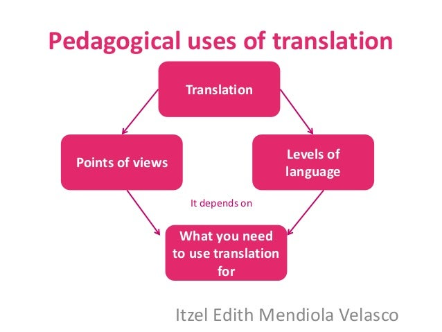 Pedagogical uses of translation Translation  Levels of language  Points of views It depends on  What you need to use trans...
