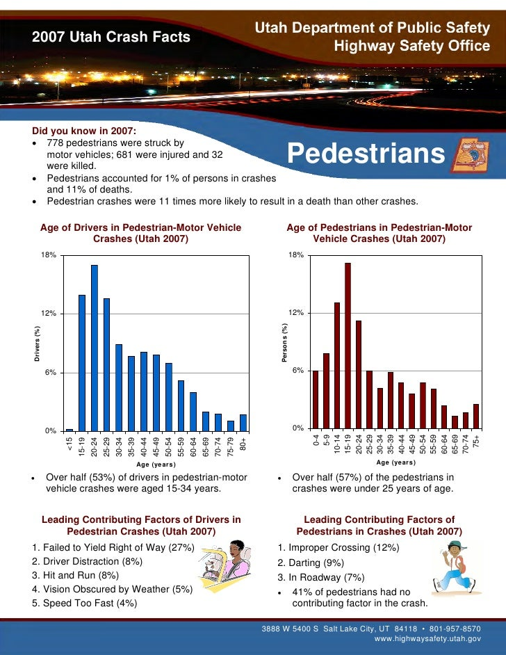 2007 Utah Crash Facts     Did you know in 2007: • 778 pedestrians were struck by    motor vehicles; 681 were injured and 3...