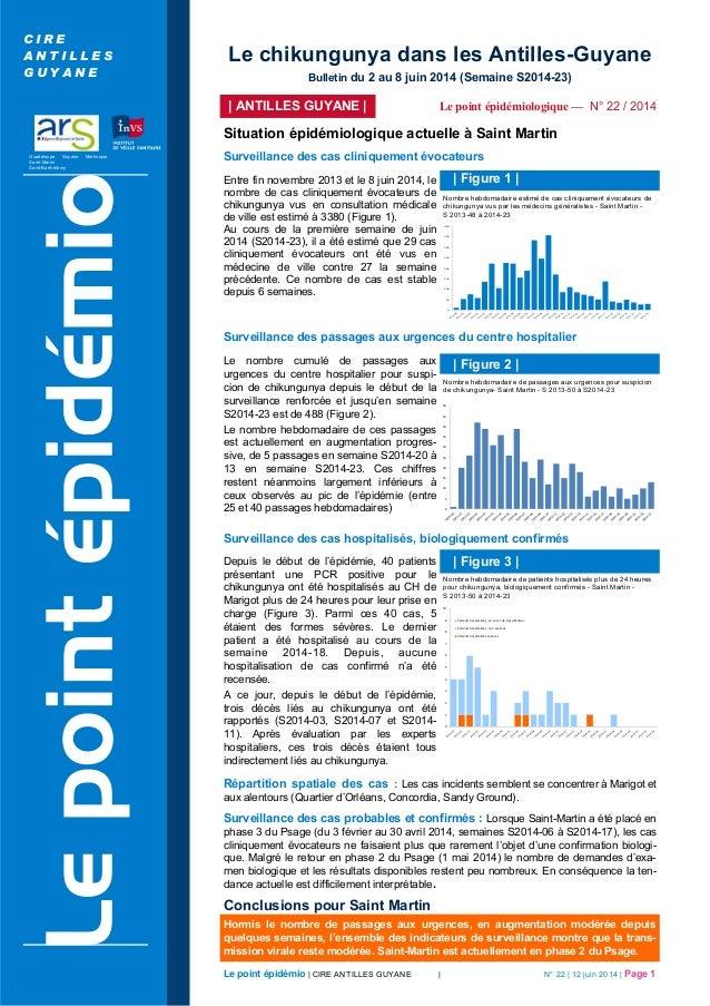 Le point épidémio | CIRE ANTILLES GUYANE | N° 22 | 12 juin 2014 | Page 1 Guadeloupe Guyane Martinique Saint-Martin Saint-B...