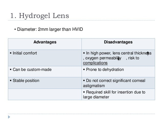 Advantages and disadvantages of using contact lenses