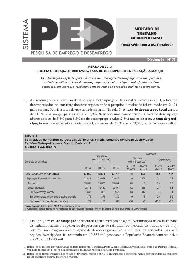 MERCADO DETRABALHOMETROPOLITANO1(nova série com a RM Fortaleza)Abril2DE 2013LIGEIRA OSCILAÇÃO POSITIVA DA TAXA DE DESEMPRE...