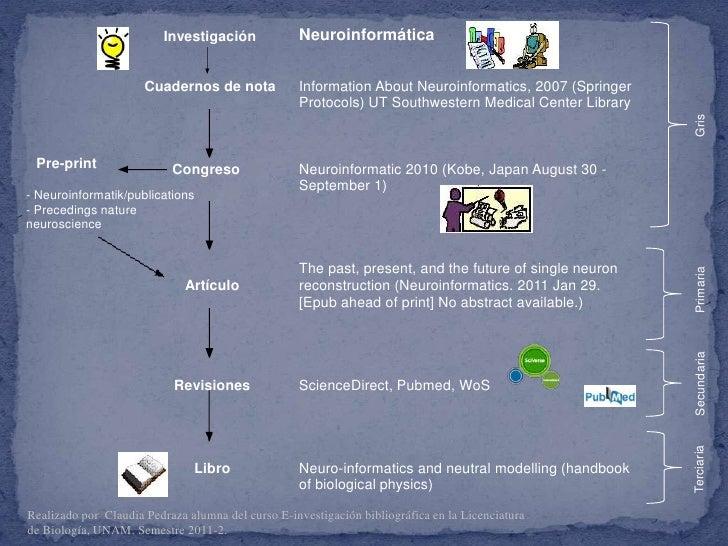 Neuroinformática<br />Information About Neuroinformatics, 2007 (Springer Protocols)UT Southwestern Medical Center Library...