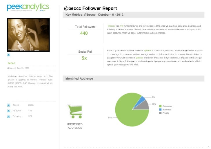 @beccc Follower Report                                              Key Metrics: @beccc | October - 6 - 2012              ...