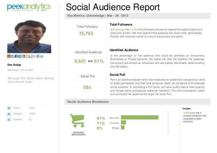 Social Audience Report                                                      Key Metrics: @dondodge | Mar - 24 - 2012      ...