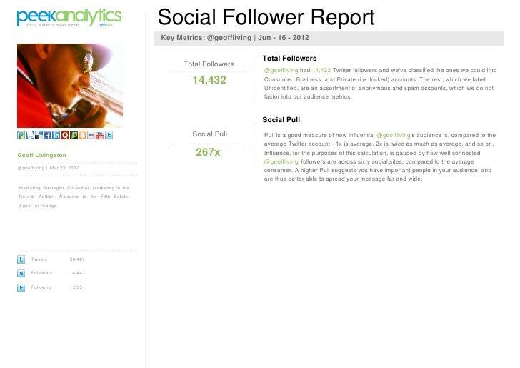 PeekAnalytics Social Audience Report for @geoffliving