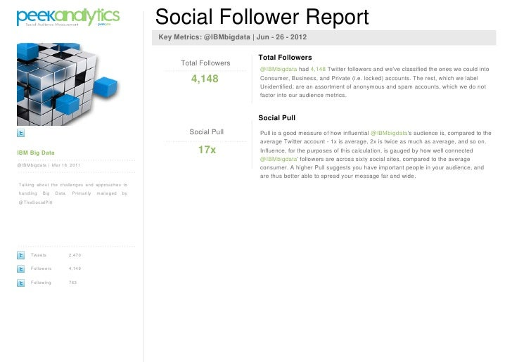 PeekAnalytics Social Audience Report for @ibmbigdata