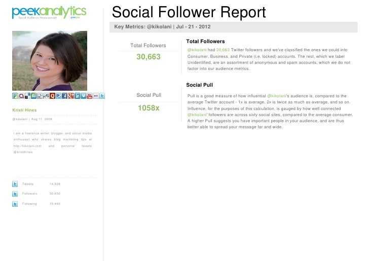 PeekAnalytics Social Audience Report for @kikolani