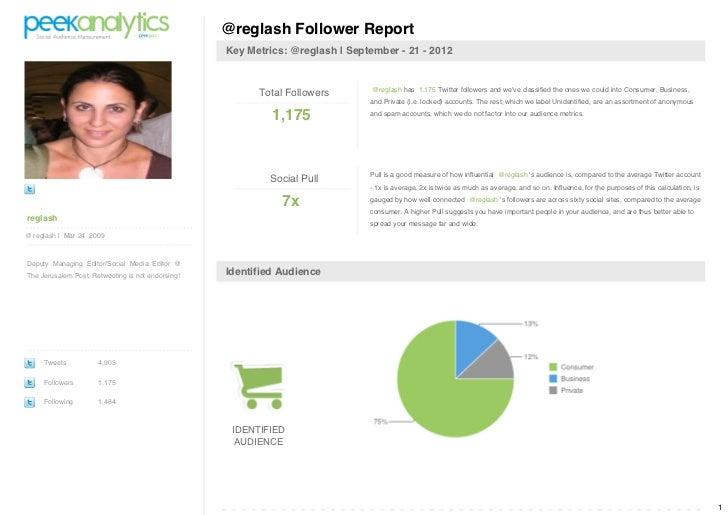 @reglash Follower Report                                                   Key Metrics: @reglash   September - 21 - 2012  ...