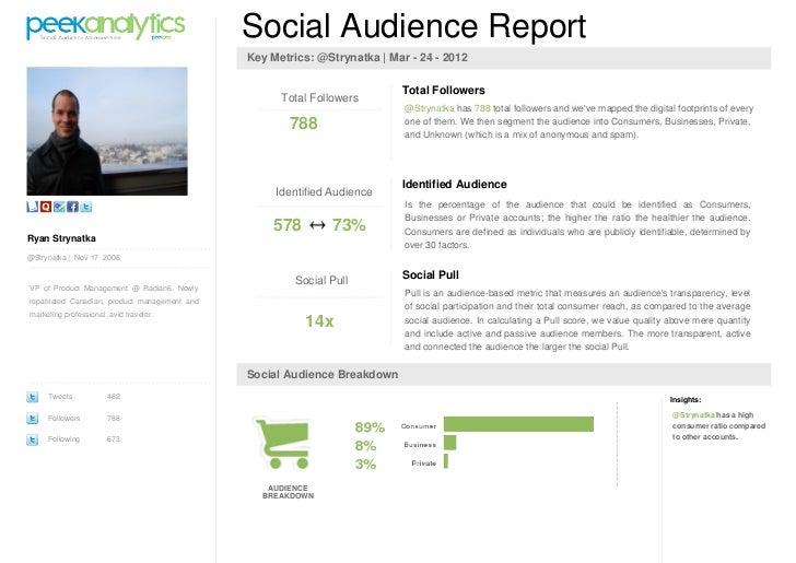 PeekAnalytics social audience report @strynatka