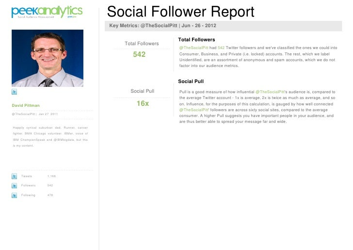 Social Follower Report                                                  Key Metrics: @TheSocialPitt | Jun - 26 - 2012     ...