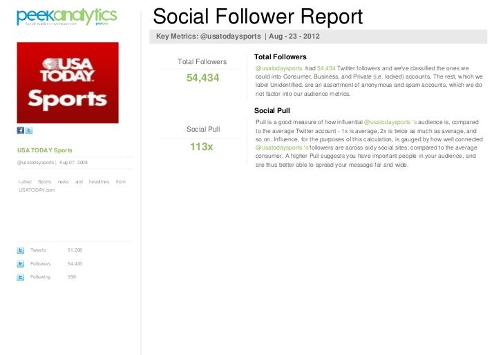 Social Follower Report                                                   Key Metrics: @usatodaysports | Aug - 23 - 2012   ...